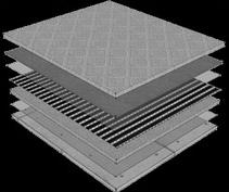 Aufbau der Fußbodenheizung mit der Heizungsfolie Calorique unter Teppich, Linoleum,Auslegware, Parkett